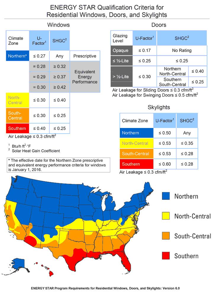 Energy Star Zone Map