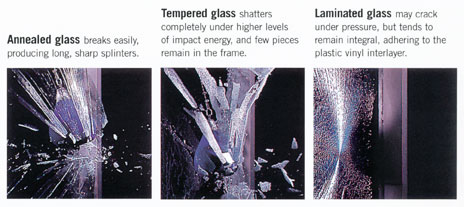 Thermalsafe Laminated Glass Thermal Windows Inc