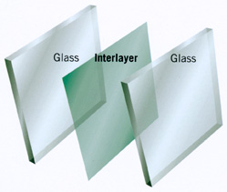 Laminated glass construction